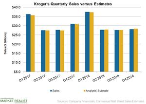 uploads/2019/03/KR-Sales-Q4-2-1.png