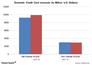 uploads/// Domestic Credit Card