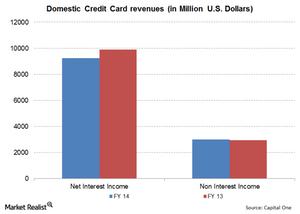 uploads/2015/03/10-Domestic-Credit-Card1.png