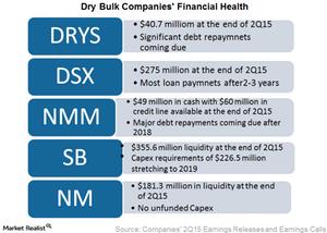uploads/2015/09/Financial-health1.png
