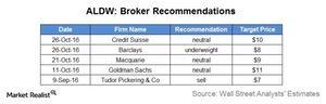 uploads/2016/10/broker-recommendations-7-1.jpg