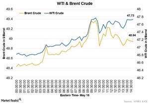 uploads/2016/05/Crude-oil21.png