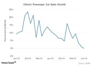 uploads/2015/07/china-car-sales21.png