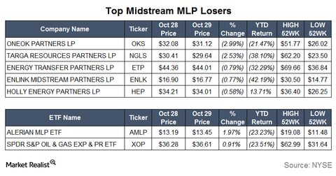 uploads/2015/10/Losers19.png