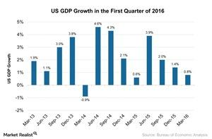 uploads/2016/05/US-GDP-Growth-in-the-First-Quarter-of-2016-2016-05-291.jpg