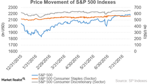 uploads/2016/08/sp500816-1.png