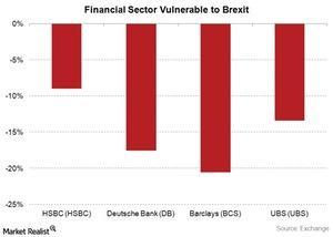 uploads/2016/06/financial-sector-brexit-1.jpg