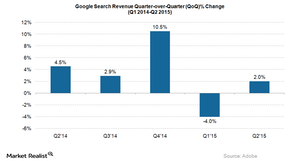 uploads/2015/07/Google-Search-Revenue1.png