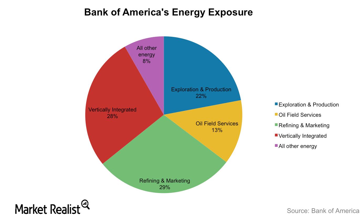 uploads///BAC energy exposure