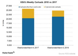 uploads///KSU Carloads