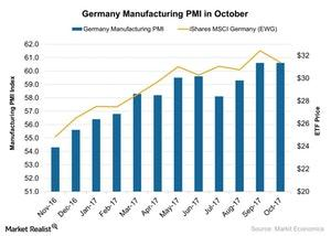 uploads///Germany Manufacturing PMI in October