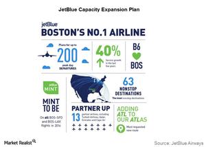 uploads///JBLU capacity expansion