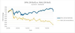 uploads/2018/12/Chart-3-7.png