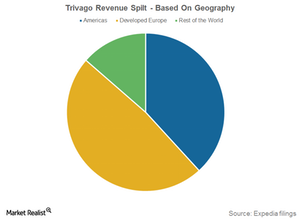 uploads///Geography revenue