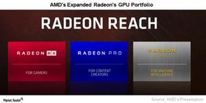 uploads///A_AMD_Semiconductors_Radeon GPU Portfolio