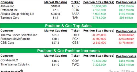 uploads/2014/11/Paulson.png