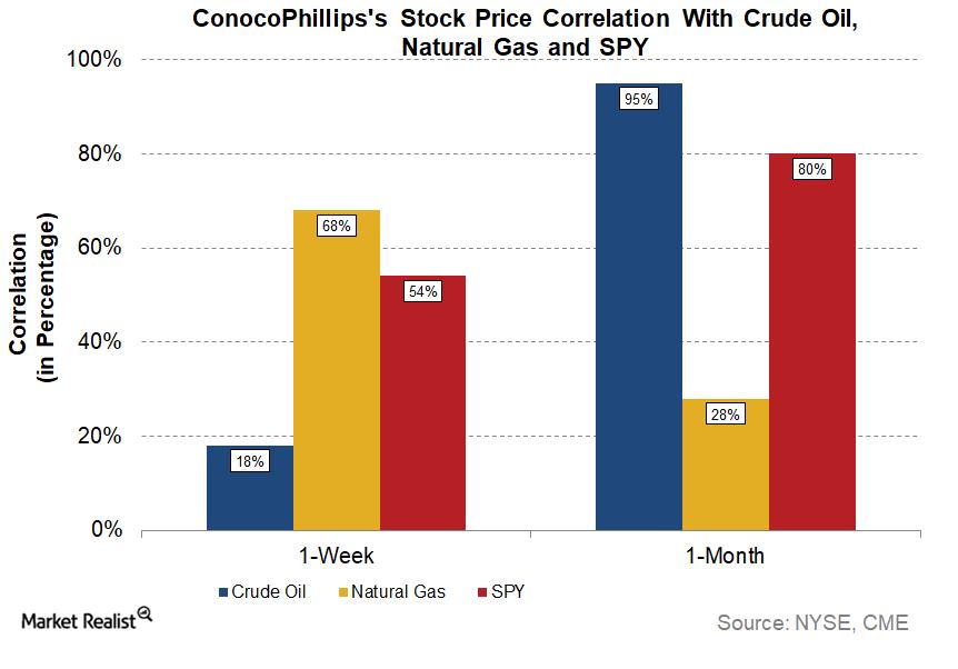 uploads///COP WU Correlation