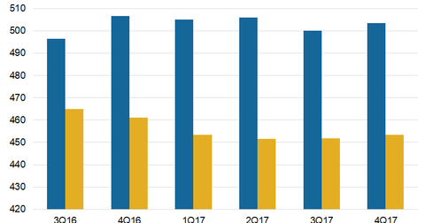 uploads/2018/02/Loans-2.png