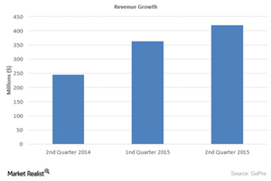 uploads/2015/07/Revenue-Growth1.png