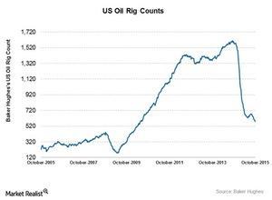 uploads/2015/11/Crude-Oil1.jpg