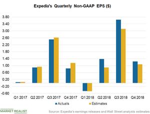 uploads/2019/02/Chart-2-EPS-1.png