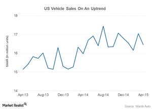 uploads/2015/05/part-1-vehicle-sales11.png