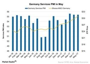 uploads/2017/06/Germany-Services-PMI-in-May-2017-06-18-1.jpg