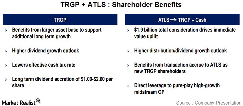 uploads///atls trgp shareholder benefits