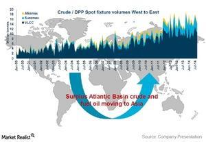 uploads/2015/02/Surplus-Atlantic-basin1.jpg