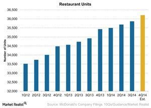 uploads/2015/01/MCD-Restaurant-Units-2015-01-191.jpg