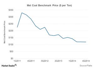 uploads///Part  met coal