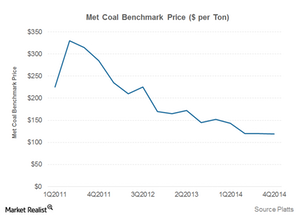 uploads/2014/12/Part-4-met-coal1.png