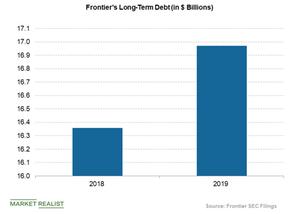 uploads/2019/02/Frontiers-long-term-debt-1.png