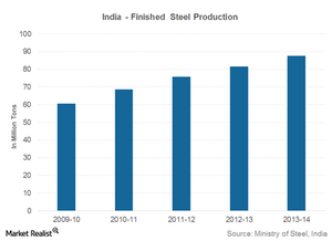 uploads/2014/12/part-5-india-steel1.png
