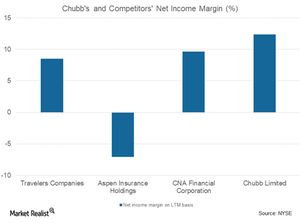 uploads///net income margin