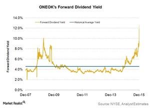 uploads/2015/12/oneoks-forward-dividend-yield1.jpg