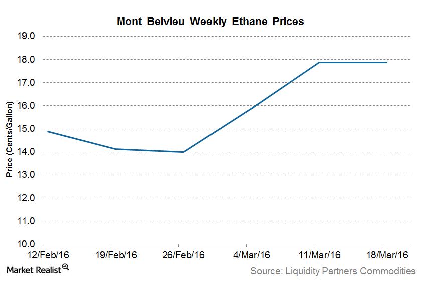uploads///Ethance prices