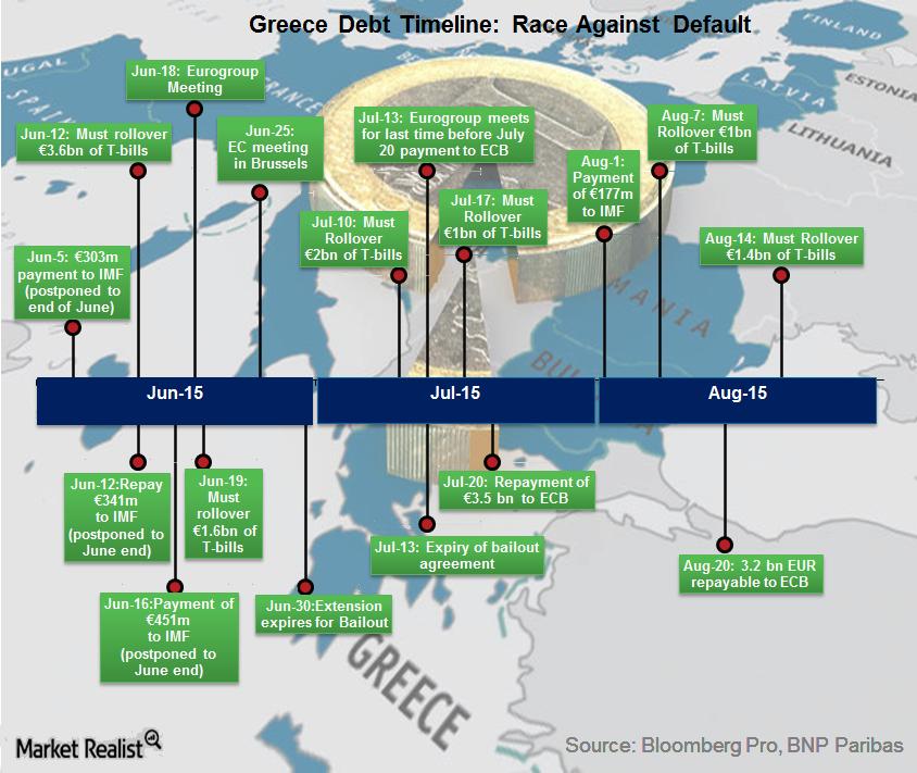 uploads///greek debt timeline