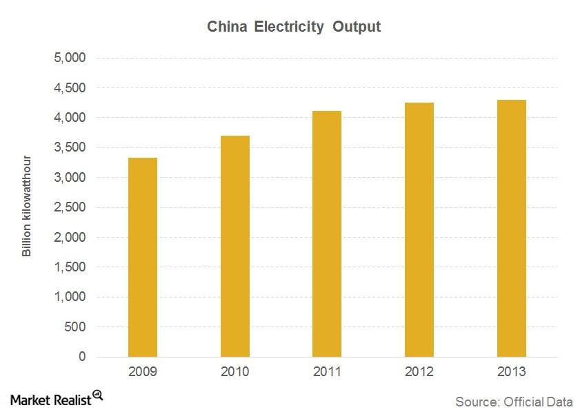 Electricity output part 1