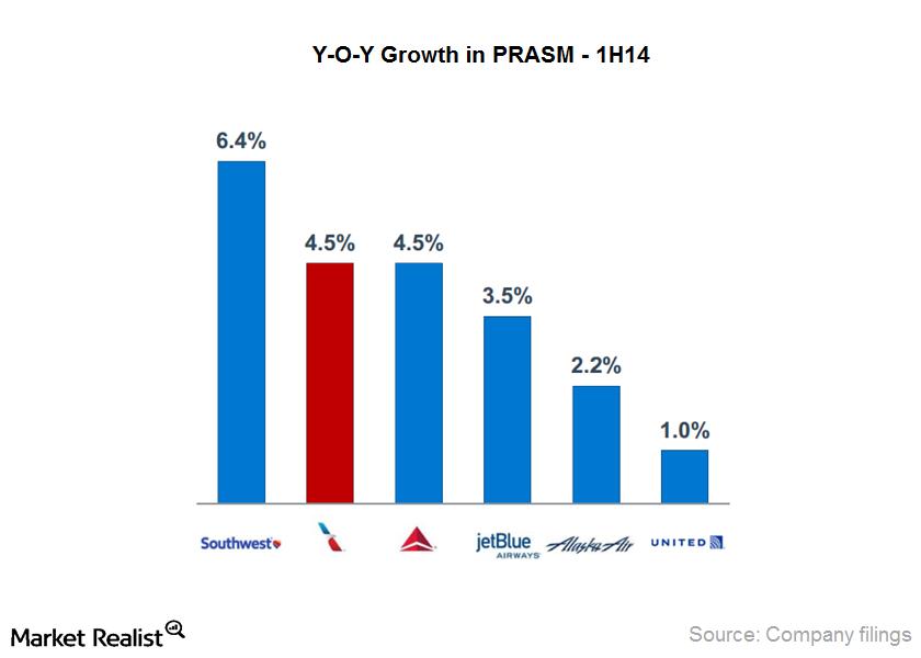 Part3_PRASM growth