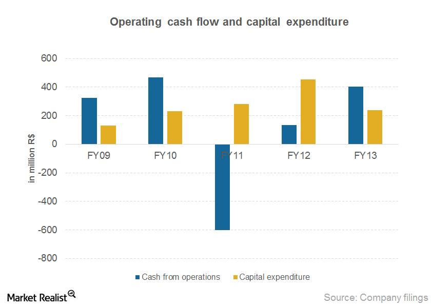 Part11_Cashflow