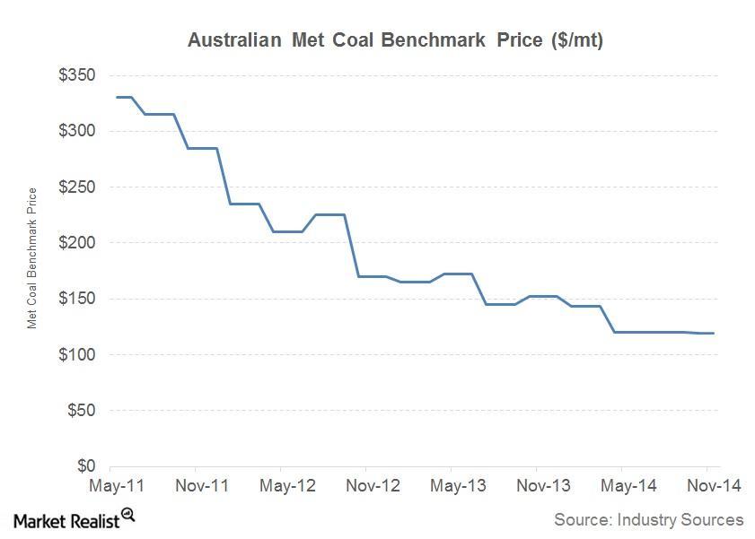 Part 1 met coal