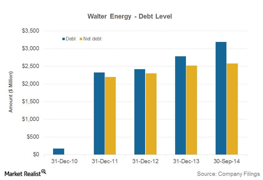 Part 2 Walter Energy