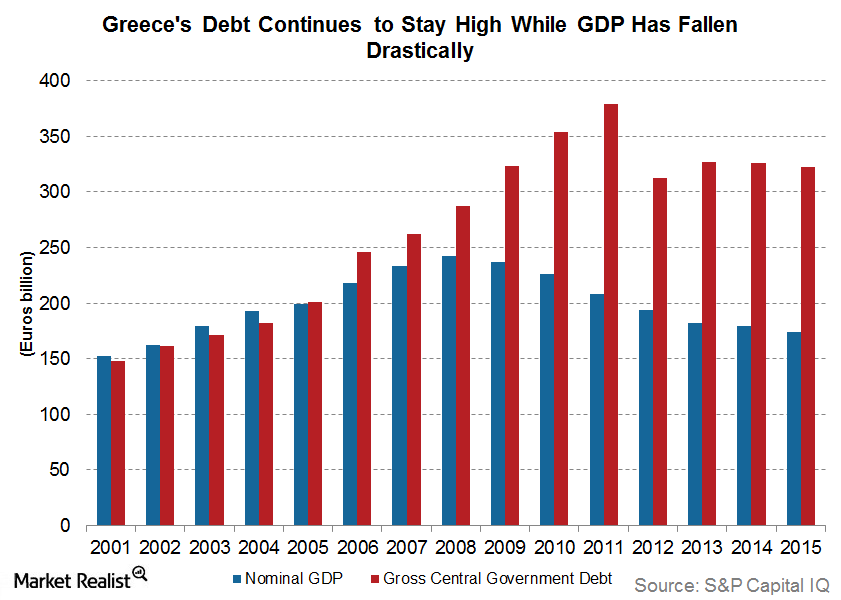 greece is opposed to the austerity and reform agenda