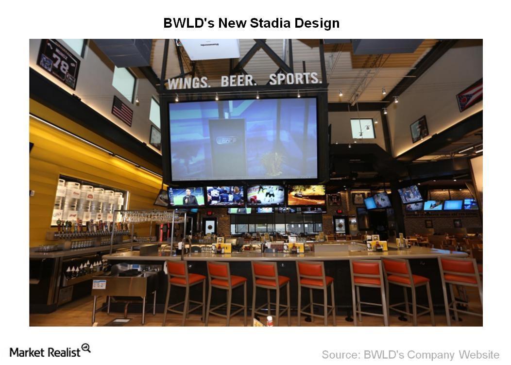 Understanding Buffalo Wild Wings' Stadia Design