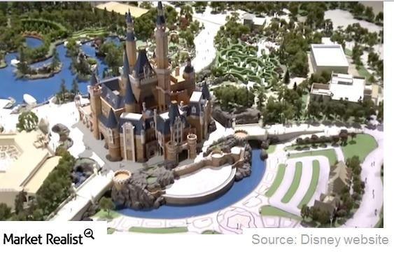 Why Is Disney So Excited about Shanghai Disneyland?