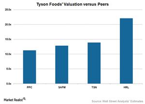 uploads///TSN Valuation