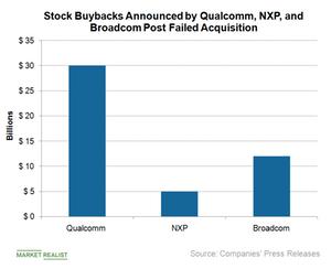 uploads/2018/07/A5_Semiconductors_QCOM_NXP-AVGO-buybacks-1.png