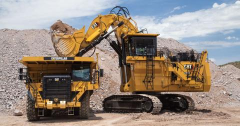When Does Caterpillar Report Its Earnings?