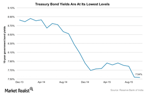 uploads/2015/10/bond-yields1.png